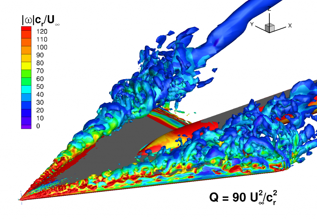 Upstream CFD – Experts in CFD & CAA simulation